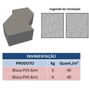 BLOCO PAVS